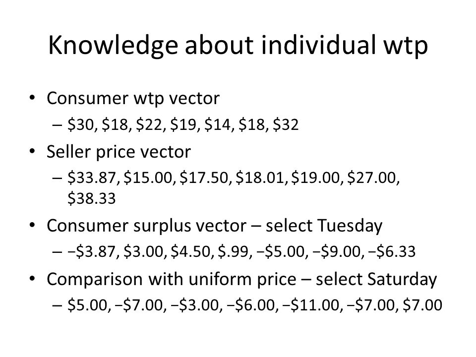 Knowledge about individual wtp Consumer wtp vector – $30, $18, $22, $19, $14, $18, $32 Seller price vector – $33.87, $15.00, $17.50, $18.01, $19.00, $27.00, $38.33 Consumer surplus vector – select Tuesday – −$3.87, $3.00, $4.50, $.99, −$5.00, −$9.00, −$6.33 Comparison with uniform price – select Saturday – $5.00, −$7.00, −$3.00, −$6.00, −$11.00, −$7.00, $7.00