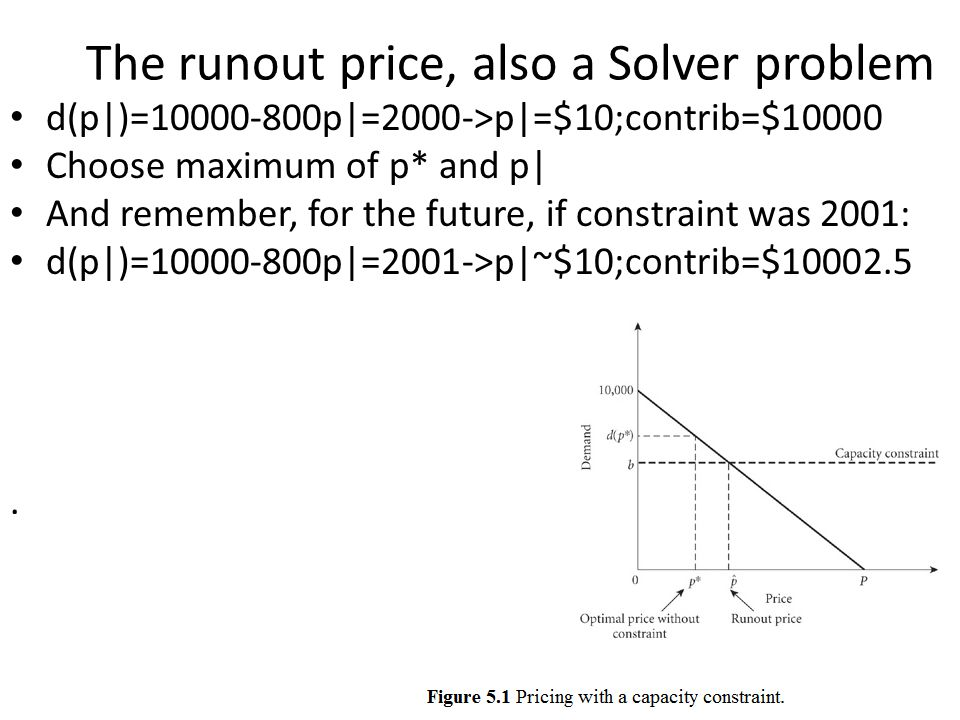 p|=d^-1(b) = (10000-b)/800 As the profit-maximizing price under a supply constraint is equal to the maximum of the runout price and the unconstrained profit maximizing price, it is always greater than or equal to the unconstrained profit maximizing price If an auto manufacturer has a strike take out 25% of its capacity, for a portion of a month, it will likely see lower profits – thus the term opportunity cost Furthermore, a 200 room hotel that takes 50 rooms out of service for two month to be refurbished is likely to give up some potential revenue