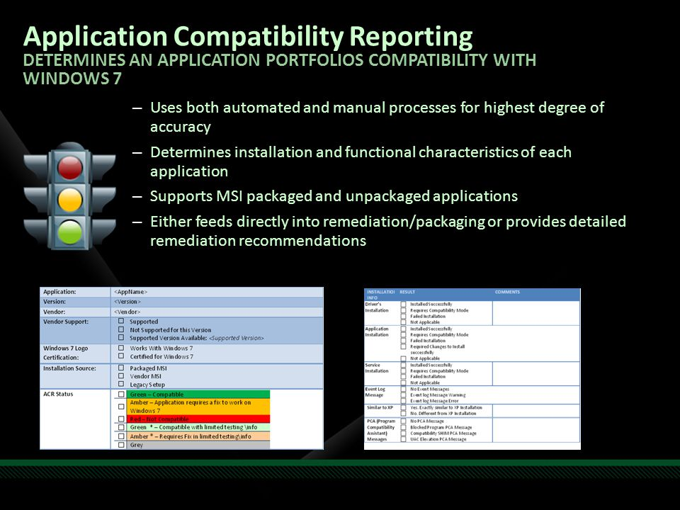 Application Compatibility Reporting DETERMINES AN APPLICATION PORTFOLIOS COMPATIBILITY WITH WINDOWS 7 – Uses both automated and manual processes for h