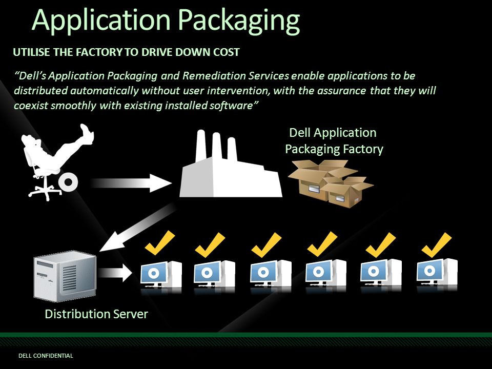 Dell's Application Packaging and Remediation Services enable applications to be distributed automatically without user intervention, with the assurance that they will coexist smoothly with existing installed software Dell Application Packaging Factory Distribution Server UTILISE THE FACTORY TO DRIVE DOWN COST DELL CONFIDENTIAL Application Packaging