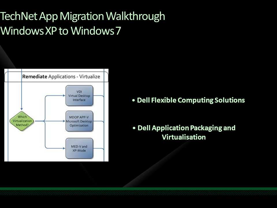 TechNet App Migration Walkthrough Windows XP to Windows 7 Dell Flexible Computing Solutions Dell Application Packaging and Virtualisation