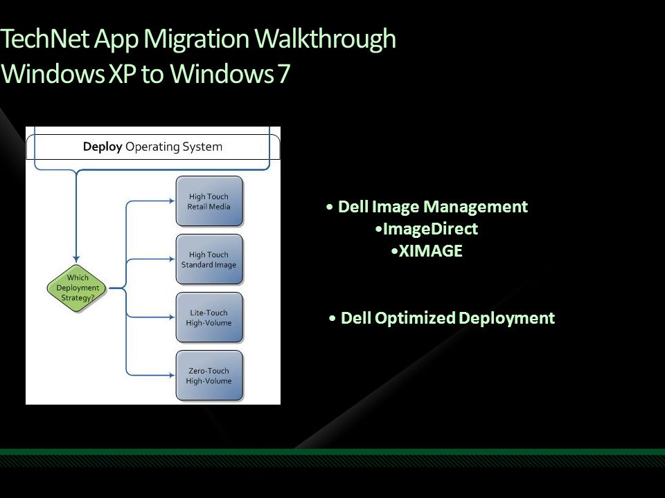 TechNet App Migration Walkthrough Windows XP to Windows 7 Dell Image Management ImageDirect XIMAGE Dell Optimized Deployment