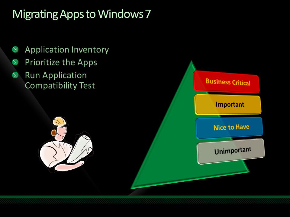 Migrating Apps to Windows 7 Application Inventory Prioritize the Apps Run Application Compatibility Test