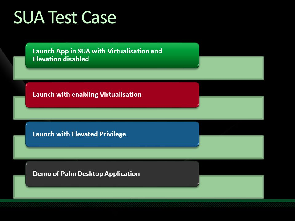 SUA Test Case Launch App in SUA with Virtualisation and Elevation disabled Launch with enabling VirtualisationLaunch with Elevated PrivilegeDemo of Palm Desktop Application