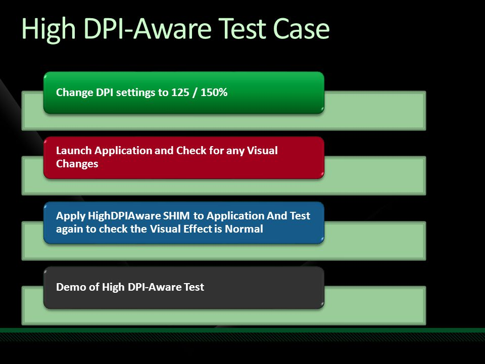 High DPI-Aware Test Case Change DPI settings to 125 / 150% Launch Application and Check for any Visual Changes Apply HighDPIAware SHIM to Application And Test again to check the Visual Effect is Normal Demo of High DPI-Aware Test
