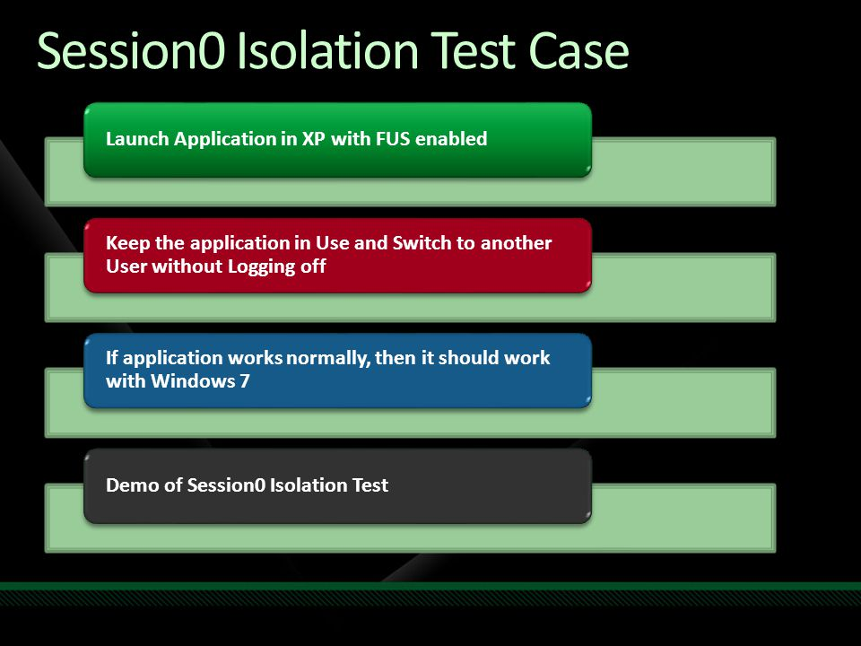 Session0 Isolation Test Case Launch Application in XP with FUS enabled Keep the application in Use and Switch to another User without Logging off If a