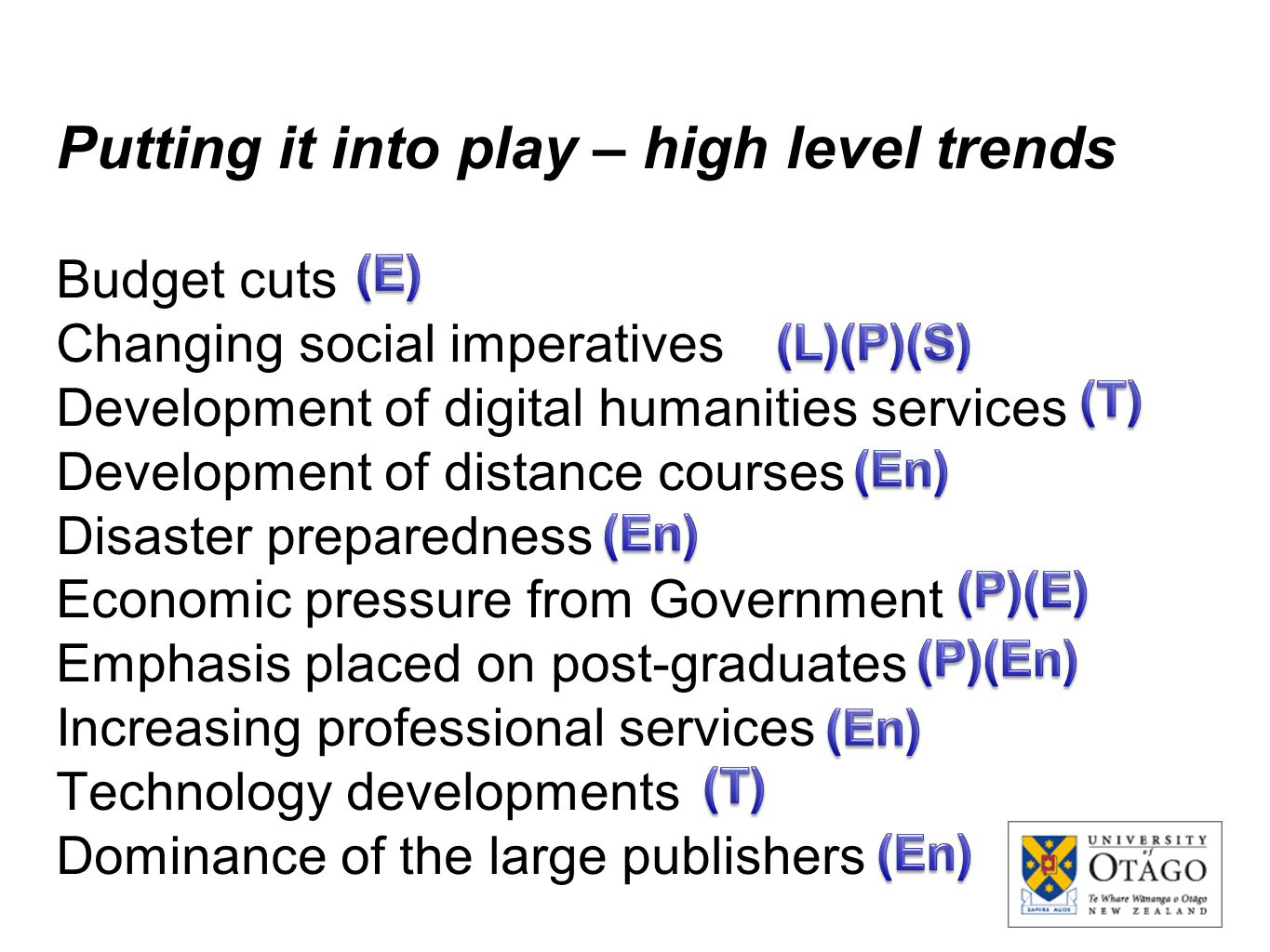 Putting it into play – high level trends Budget cuts Changing social imperatives Development of digital humanities services Development of distance co