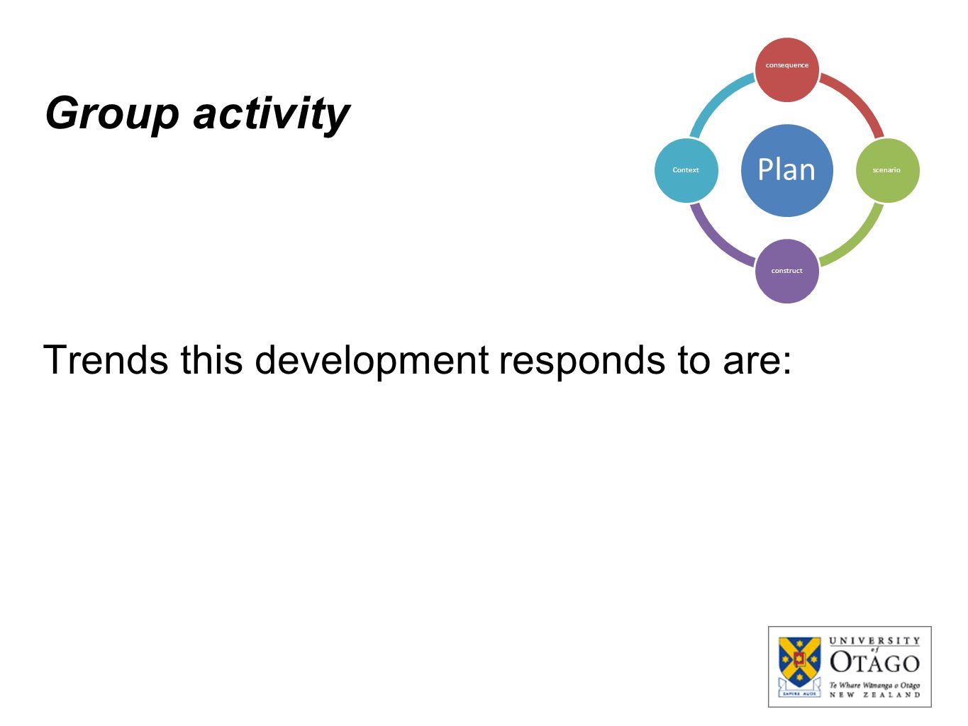 Group activity Trends this development responds to are: Plan consequence scenarioconstructContext
