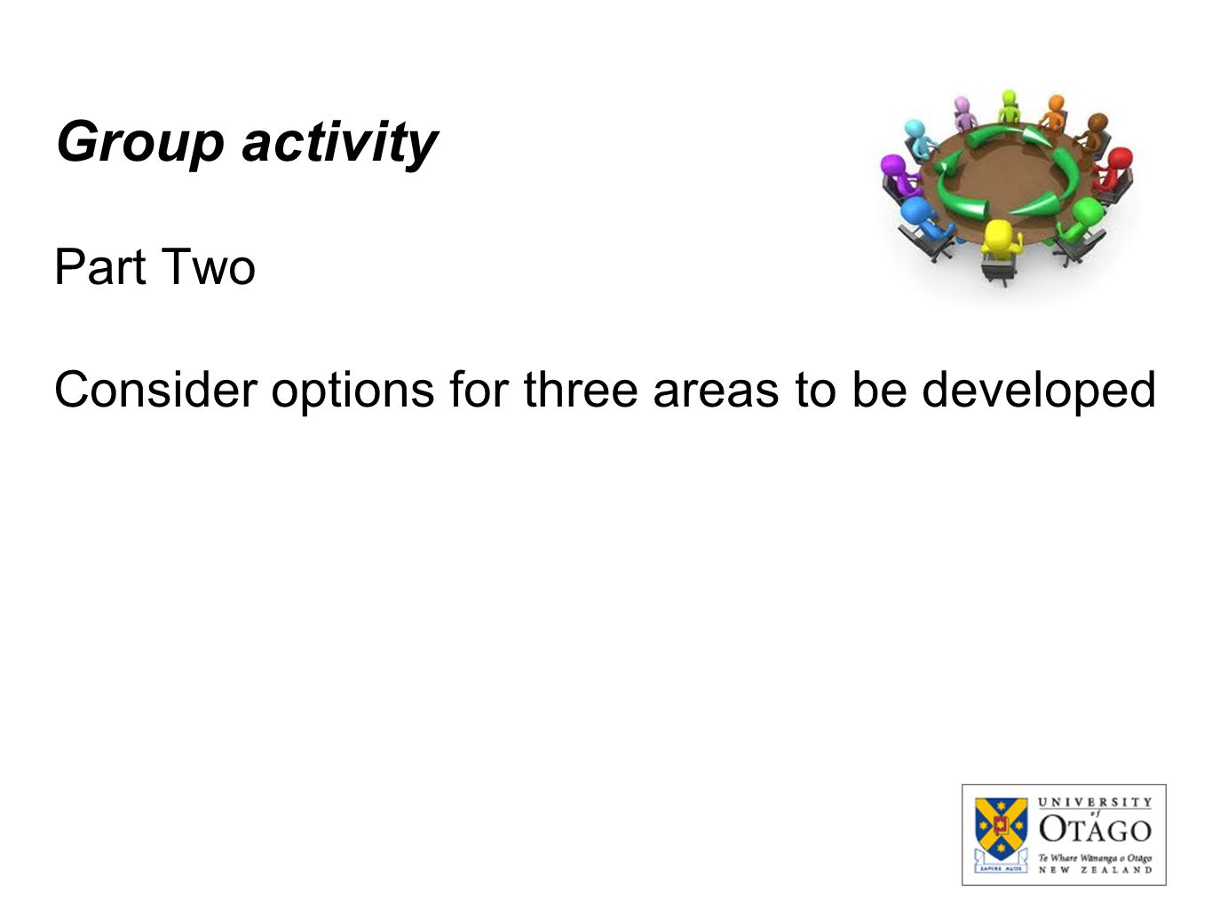 Group activity Part Two Consider options for three areas to be developed