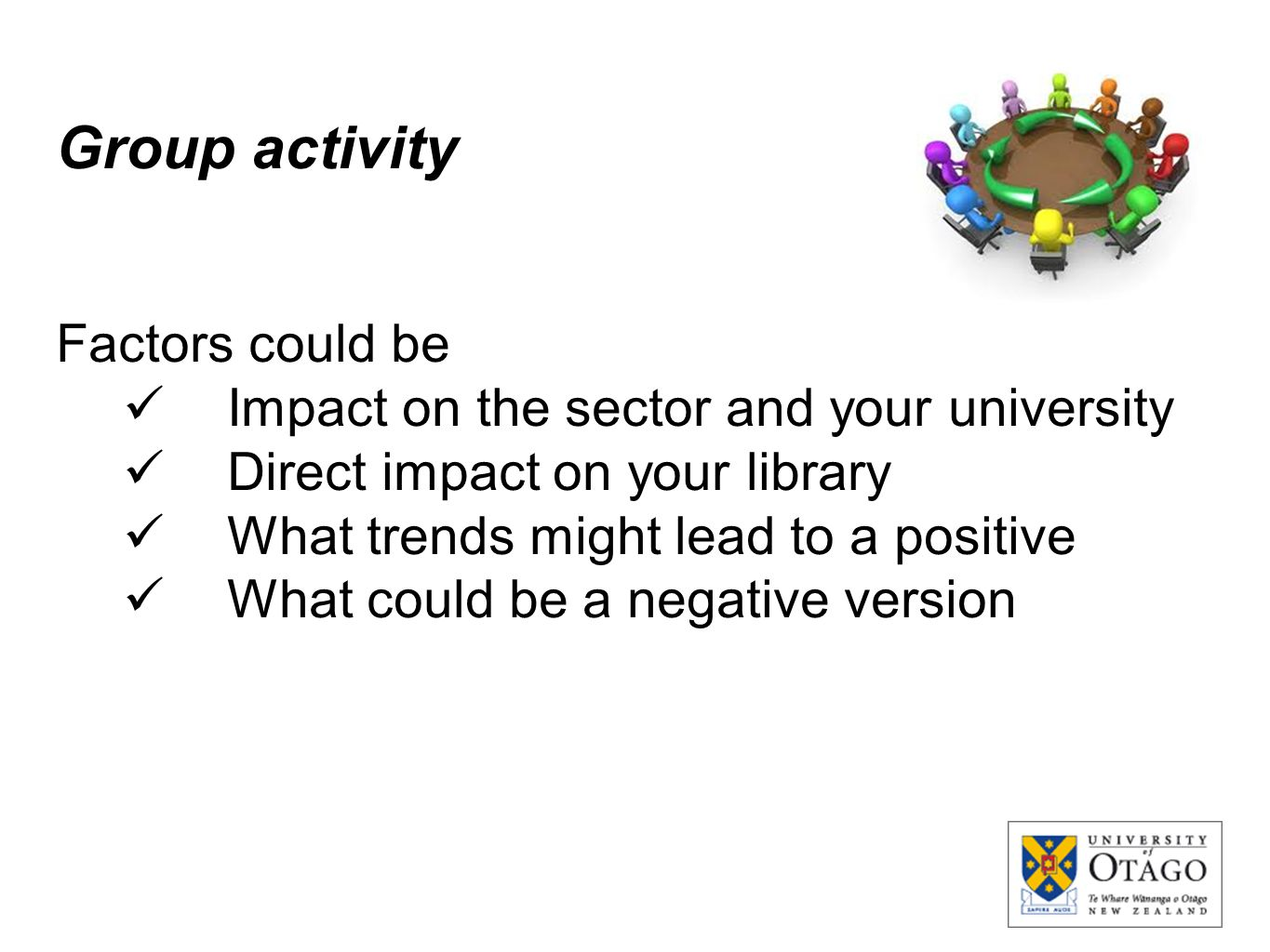 Group activity Factors could be Impact on the sector and your university Direct impact on your library What trends might lead to a positive What could
