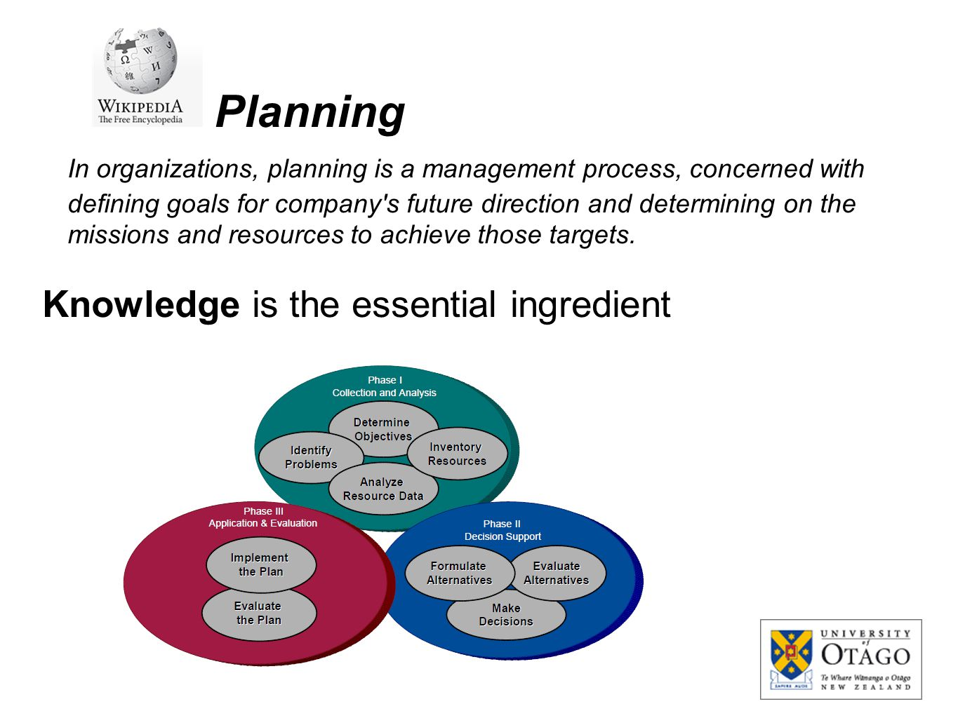Planning In organizations, planning is a management process, concerned with defining goals for company's future direction and determining on the missi