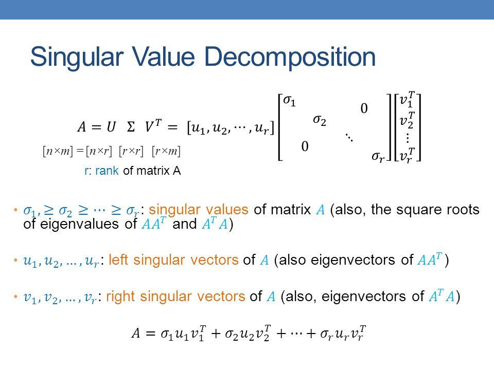 Singular Value Decomposition [n×r][r×r][r×m] r: rank of matrix A [n×m] =
