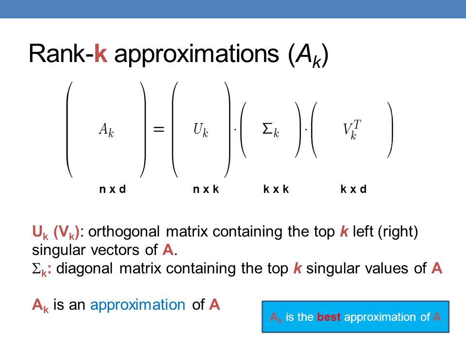 Rank-k approximations (A k ) U k (V k ): orthogonal matrix containing the top k left (right) singular vectors of A.  k : diagonal matrix containing t