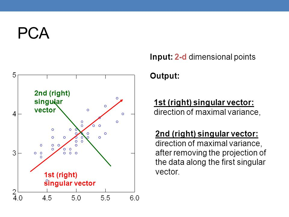 PCA Input: 2-d dimensional points Output: 1st (right) singular vector 1st (right) singular vector: direction of maximal variance, 2nd (right) singular
