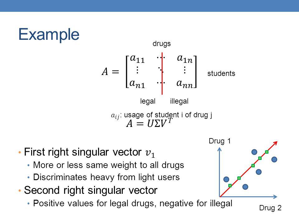 Example students drugs legalillegal Drug 2 Drug 1