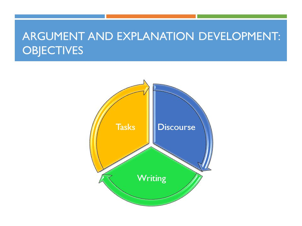 HOW DOES ARGUMENT & EXPLANATION DEVELOPMENT FIT INTO THE 5E LEARNING CYCLE.
