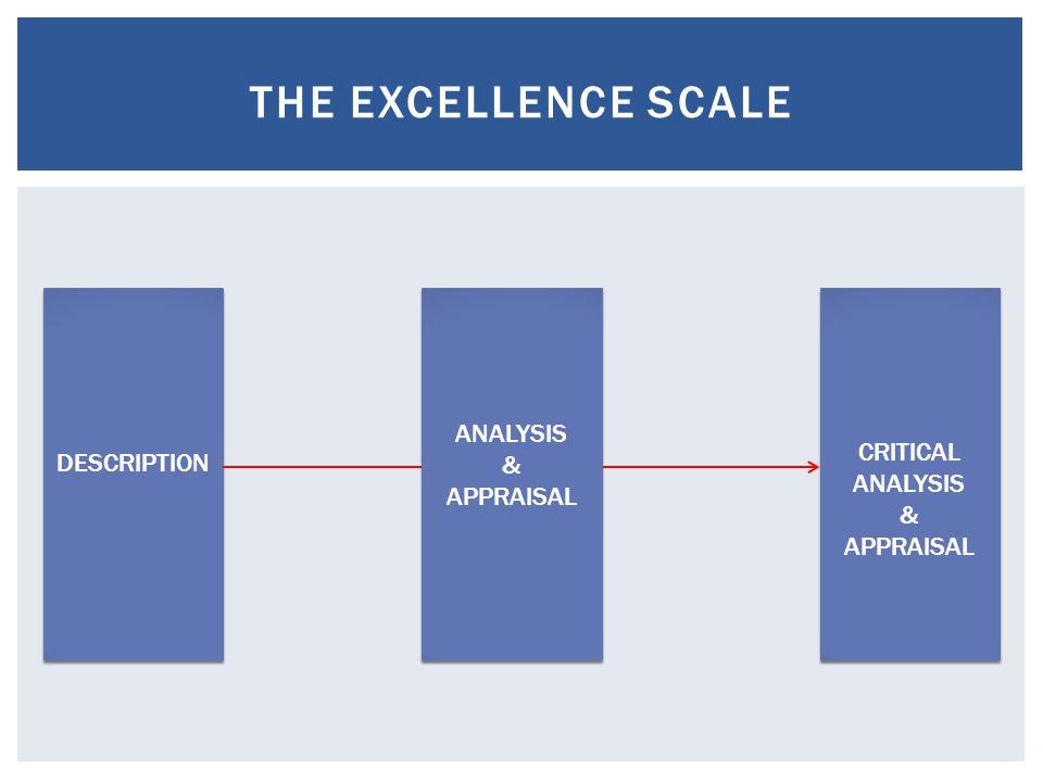 THE EXCELLENCE SCALE DESCRIPTION CRITICAL ANALYSIS & APPRAISAL ANALYSIS & APPRAISAL