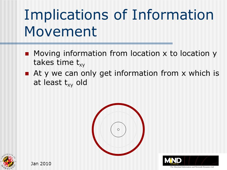 Jan 2010 Implications of Information Movement Moving information from location x to location y takes time t xy At y we can only get information from x which is at least t xy old