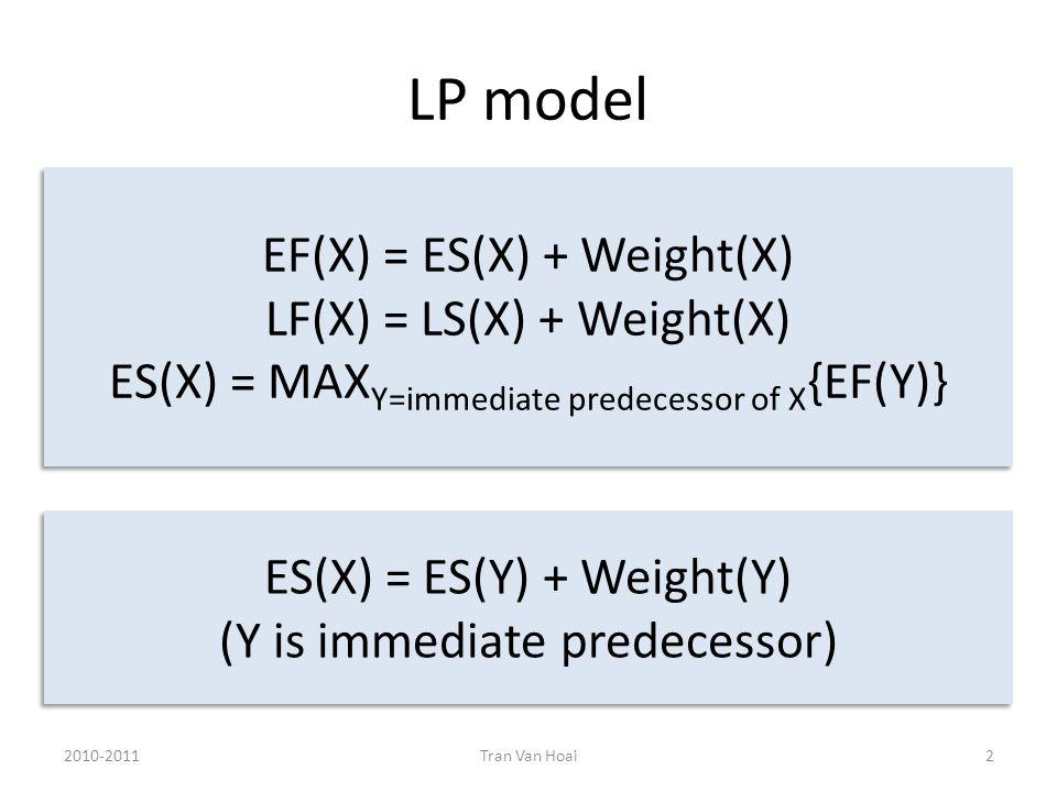 LP model 2010-2011Tran Van Hoai2 EF(X) = ES(X) + Weight(X) LF(X) = LS(X) + Weight(X) ES(X) = MAX Y=immediate predecessor of X {EF(Y)} EF(X) = ES(X) + Weight(X) LF(X) = LS(X) + Weight(X) ES(X) = MAX Y=immediate predecessor of X {EF(Y)} ES(X) = ES(Y) + Weight(Y) (Y is immediate predecessor) ES(X) = ES(Y) + Weight(Y) (Y is immediate predecessor)