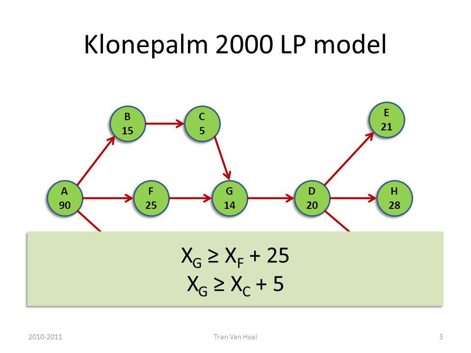 Klonepalm 2000 LP model 2010-2011Tran Van Hoai3 A 90 A 90 B 15 B 15 F 25 F 25 I 30 I 30 G 14 G 14 D 20 D 20 H 28 H 28 E 21 E 21 J 45 J 45 C5C5 C5C5 X G ≥ X F + 25 X G ≥ X C + 5 X G ≥ X F + 25 X G ≥ X C + 5