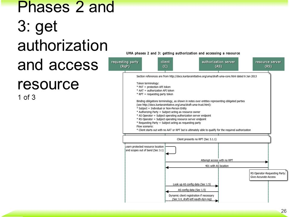 Phases 2 and 3: get authorization and access resource 1 of 3 26