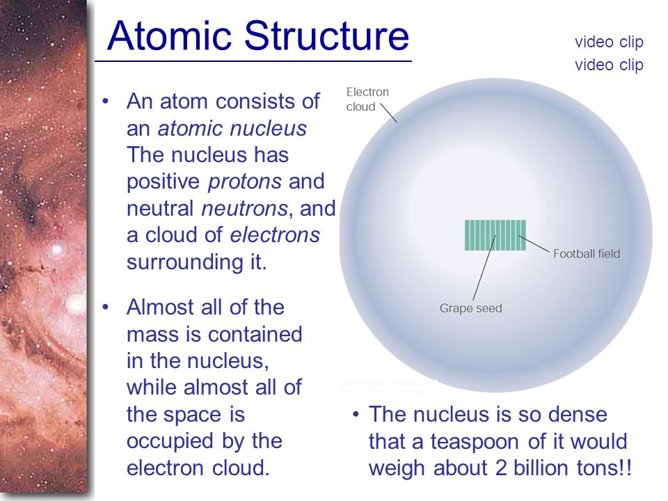Atomic Structure An atom consists of an atomic nucleus The nucleus has positive protons and neutral neutrons, and a cloud of electrons surrounding it.