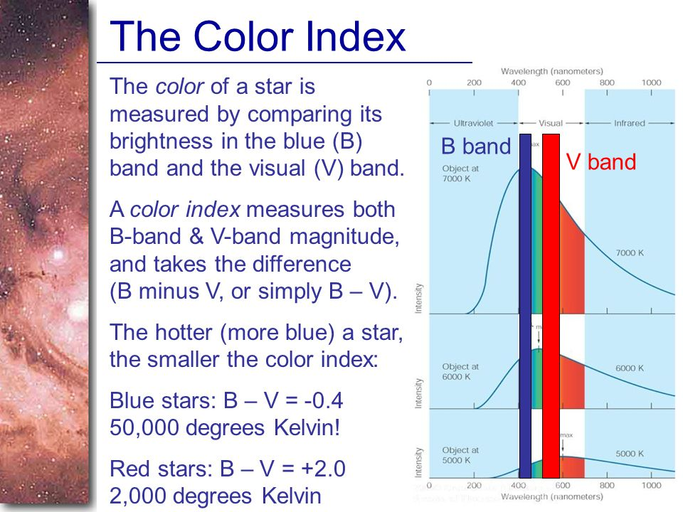 The Color Index B band V band The color of a star is measured by comparing its brightness in the blue (B) band and the visual (V) band.