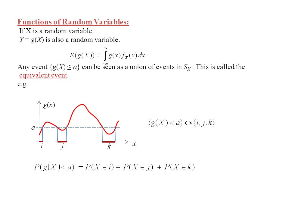 Functions of Random Variables: If X is a random variable Y = g(X) is also a random variable. Any event {g(X) ≤ a} can be seen as a union of events in