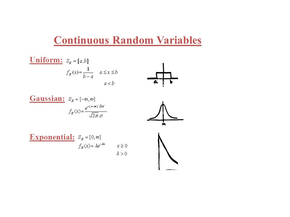 Continuous Random Variables Uniform: Gaussian: Exponential: