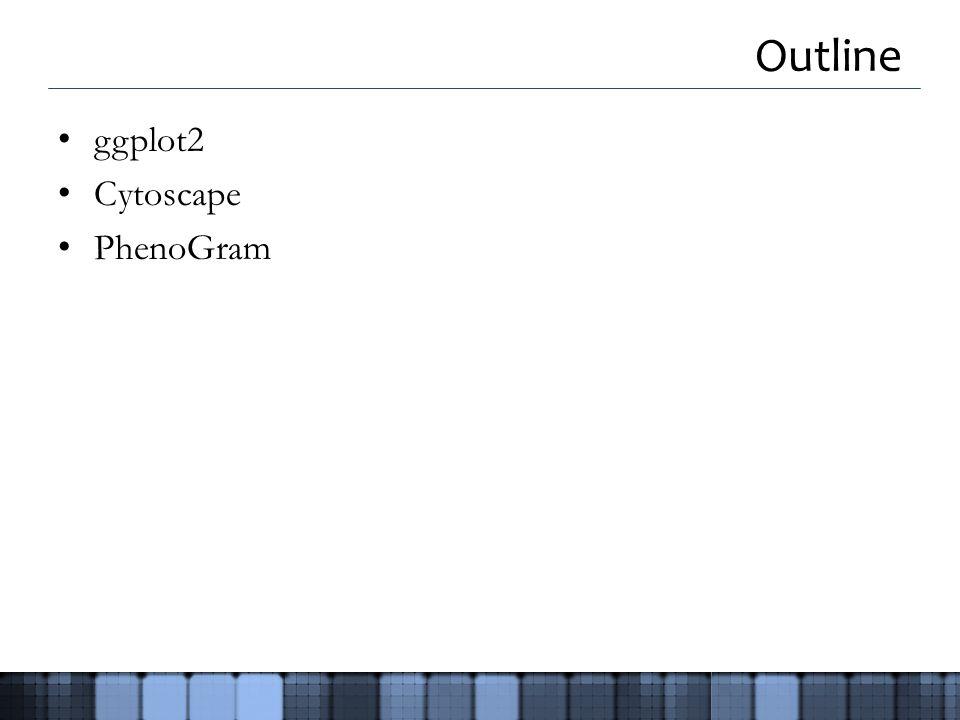 Outline ggplot2 Cytoscape PhenoGram