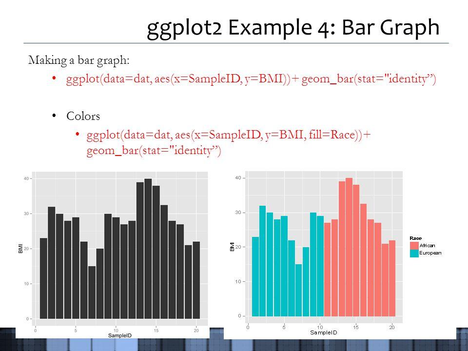 ggplot2 Example 4: Bar Graph Making a bar graph: ggplot(data=dat, aes(x=SampleID, y=BMI))+ geom_bar(stat= identity ) Colors ggplot(data=dat, aes(x=SampleID, y=BMI, fill=Race))+ geom_bar(stat= identity )