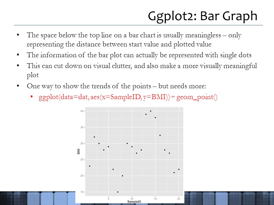 Ggplot2: Bar Graph The space below the top line on a bar chart is usually meaningless – only representing the distance between start value and plotted value The information of the bar plot can actually be represented with single dots This can cut down on visual clutter, and also make a more visually meaningful plot One way to show the trends of the points – but needs more: ggplot(data=dat, aes(x=SampleID, y=BMI))+ geom_point()