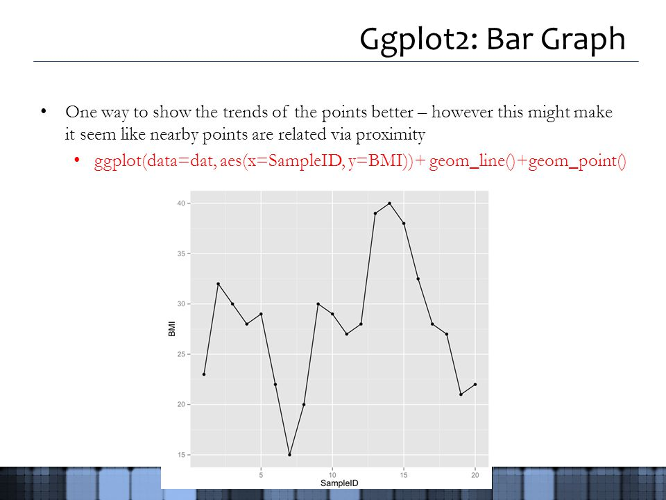 Ggplot2: Bar Graph One way to show the trends of the points better – however this might make it seem like nearby points are related via proximity ggplot(data=dat, aes(x=SampleID, y=BMI))+ geom_line()+geom_point()