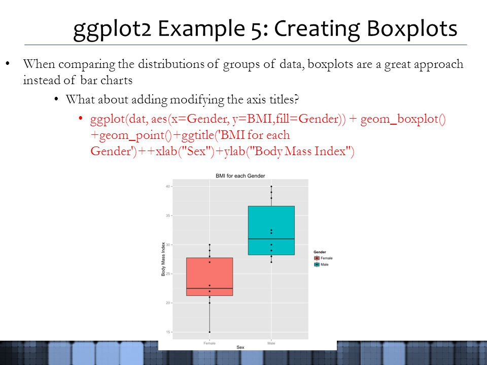 ggplot2 Example 5: Creating Boxplots When comparing the distributions of groups of data, boxplots are a great approach instead of bar charts What about adding modifying the axis titles.