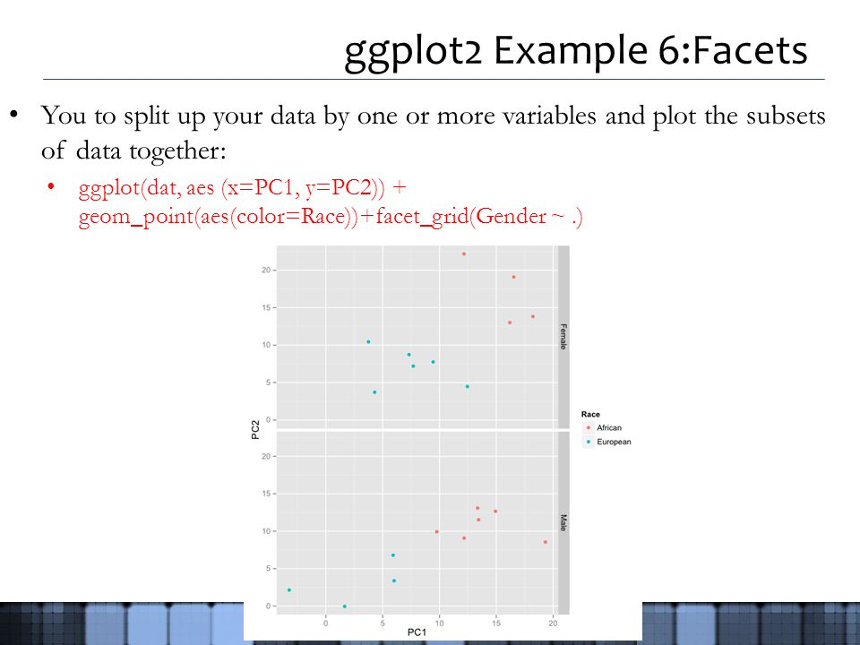 ggplot2 Example 6:Facets You to split up your data by one or more variables and plot the subsets of data together: ggplot(dat, aes (x=PC1, y=PC2)) + geom_point(aes(color=Race))+facet_grid(Gender ~.)