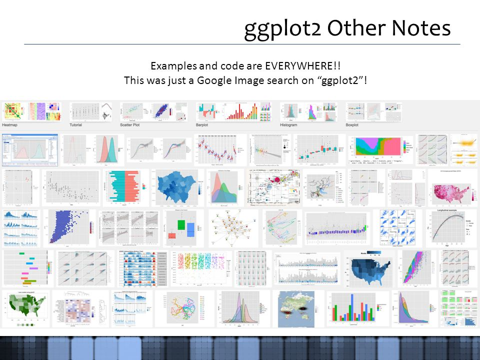 ggplot2 Other Notes Examples and code are EVERYWHERE!.
