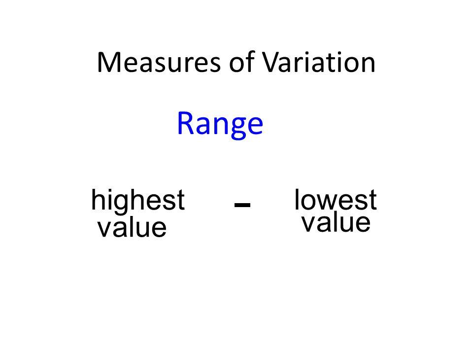 Measures of Variation Range value highest lowest value