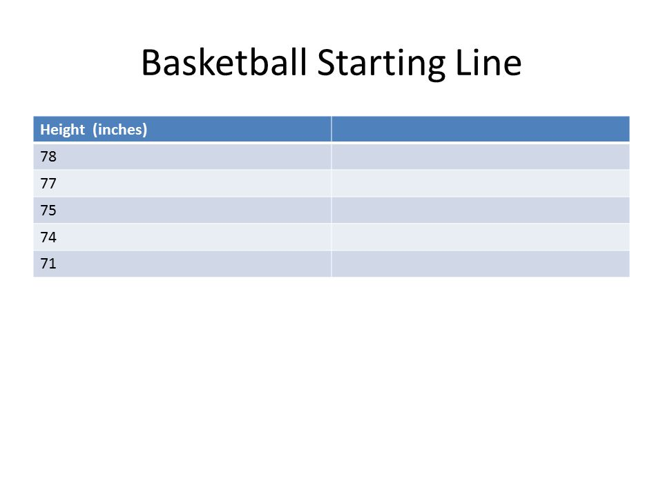 Basketball Starting Line Height (inches) 78 77 75 74 71