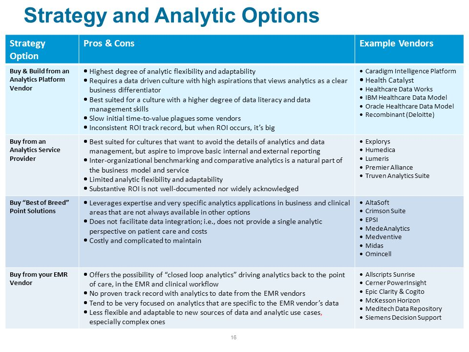 16 Strategy and Analytic Options Strategy Option Pros & ConsExample Vendors Buy & Build from an Analytics Platform Vendor  Highest degree of analytic flexibility and adaptability  Requires a data driven culture with high aspirations that views analytics as a clear business differentiator  Best suited for a culture with a higher degree of data literacy and data management skills  Slow initial time-to-value plagues some vendors  Inconsistent ROI track record, but when ROI occurs, it's big  Caradigm Intelligence Platform  Health Catalyst  Healthcare Data Works  IBM Healthcare Data Model  Oracle Healthcare Data Model  Recombinant (Deloitte) Buy from an Analytics Service Provider  Best suited for cultures that want to avoid the details of analytics and data management, but aspire to improve basic internal and external reporting  Inter-organizational benchmarking and comparative analytics is a natural part of the business model and service  Limited analytic flexibility and adaptability  Substantive ROI is not well-documented nor widely acknowledged  Explorys  Humedica  Lumeris  Premier Alliance  Truven Analytics Suite Buy Best of Breed Point Solutions  Leverages expertise and very specific analytics applications in business and clinical areas that are not always available in other options  Does not facilitate data integration; i.e., does not provide a single analytic perspective on patient care and costs  Costly and complicated to maintain  AltaSoft  Crimson Suite  EPSI  MedeAnalytics  Medventive  Midas  Omincell Buy from your EMR Vendor  Offers the possibility of closed loop analytics driving analytics back to the point of care, in the EMR and clinical workflow  No proven track record with analytics to date from the EMR vendors  Tend to be very focused on analytics that are specific to the EMR vendor's data  Less flexible and adaptable to new sources of data and analytic use cases, especially complex ones  Allscripts Sunrise  Cerner PowerInsight  Epic Clarity & Cogito  McKesson Horizon  Meditech Data Repository  Siemens Decision Support