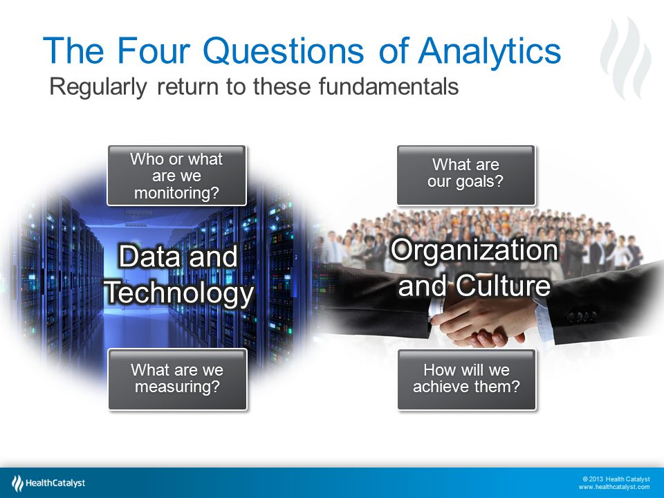 © 2013 Health Catalyst www.healthcatalyst.com Regularly return to these fundamentals The Four Questions of Analytics