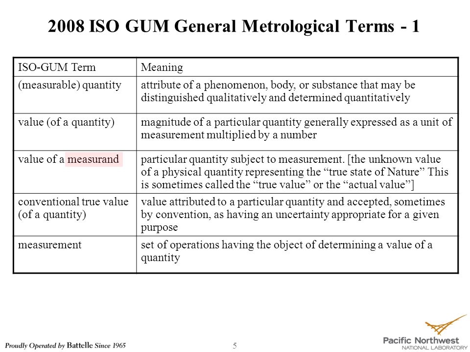 5 2008 ISO GUM General Metrological Terms - 1 ISO-GUM TermMeaning (measurable) quantityattribute of a phenomenon, body, or substance that may be distinguished qualitatively and determined quantitatively value (of a quantity)magnitude of a particular quantity generally expressed as a unit of measurement multiplied by a number value of a measurandparticular quantity subject to measurement.