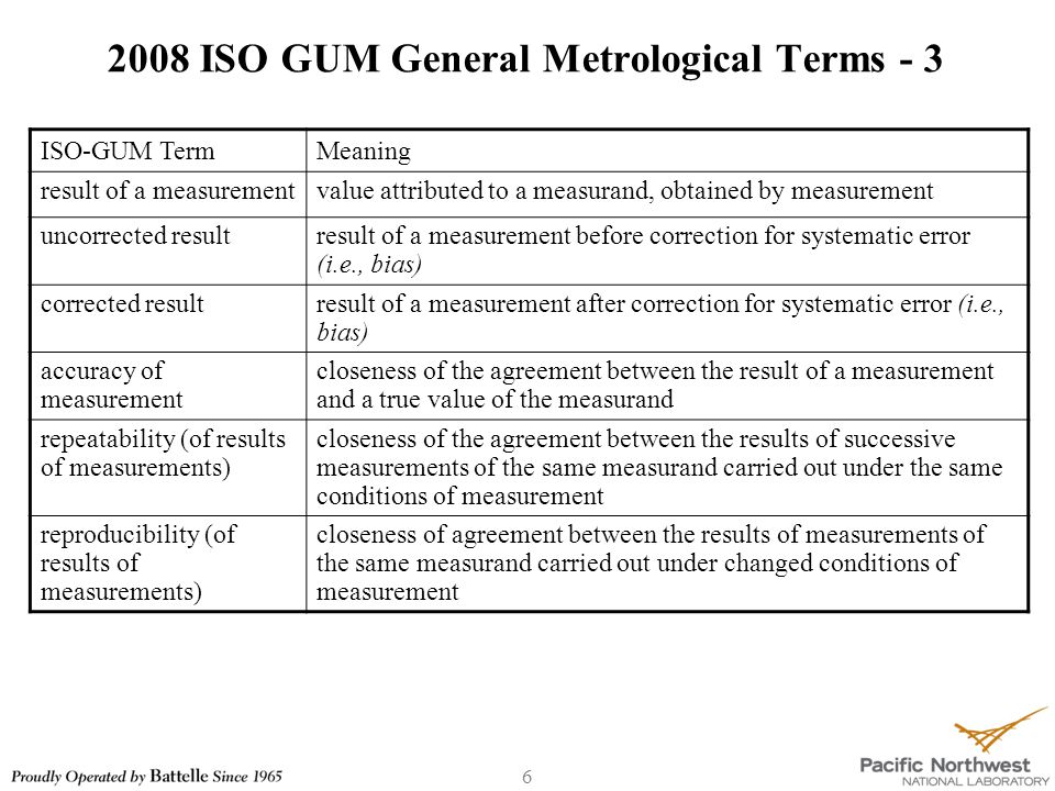 6 2008 ISO GUM General Metrological Terms - 3 ISO-GUM TermMeaning result of a measurementvalue attributed to a measurand, obtained by measurement uncorrected resultresult of a measurement before correction for systematic error (i.e., bias) corrected resultresult of a measurement after correction for systematic error (i.e., bias) accuracy of measurement closeness of the agreement between the result of a measurement and a true value of the measurand repeatability (of results of measurements) closeness of the agreement between the results of successive measurements of the same measurand carried out under the same conditions of measurement reproducibility (of results of measurements) closeness of agreement between the results of measurements of the same measurand carried out under changed conditions of measurement