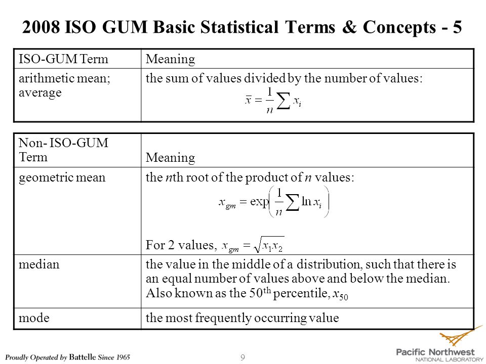 9 2008 ISO GUM Basic Statistical Terms & Concepts - 5 ISO-GUM TermMeaning arithmetic mean; average the sum of values divided by the number of values: Non- ISO-GUM TermMeaning geometric meanthe nth root of the product of n values: For 2 values, medianthe value in the middle of a distribution, such that there is an equal number of values above and below the median.