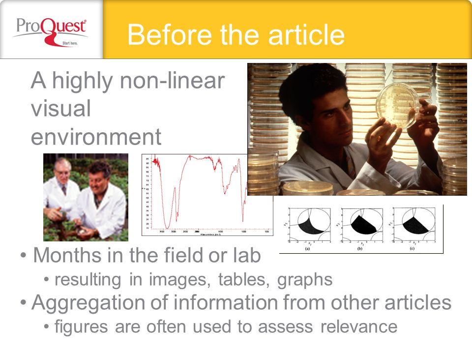 Before the article Months in the field or lab resulting in images, tables, graphs Aggregation of information from other articles figures are often used to assess relevance A highly non-linear visual environment