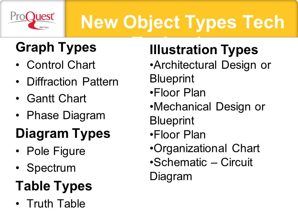 New Object Types Tech Technology Graph Types Control Chart Diffraction Pattern Gantt Chart Phase Diagram Diagram Types Pole Figure Spectrum Table Types Truth Table Illustration Types Architectural Design or Blueprint Floor Plan Mechanical Design or Blueprint Floor Plan Organizational Chart Schematic – Circuit Diagram