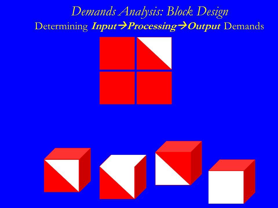 Demands Analysis: Block Design Determining Input  Processing  Output Demands