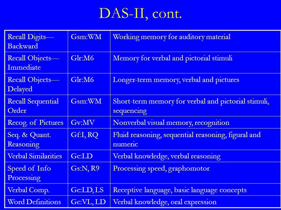 DAS-II, cont.