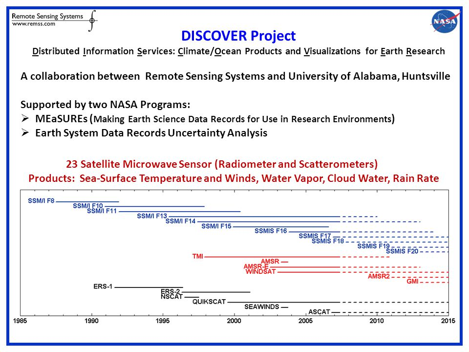 DISCOVER Project Distributed Information Services: Climate/Ocean Products and Visualizations for Earth Research A collaboration between Remote Sensing Systems and University of Alabama, Huntsville Supported by two NASA Programs:  MEaSUREs ( Making Earth Science Data Records for Use in Research Environments )  Earth System Data Records Uncertainty Analysis 23 Satellite Microwave Sensor (Radiometer and Scatterometers) Products: Sea-Surface Temperature and Winds, Water Vapor, Cloud Water, Rain Rate
