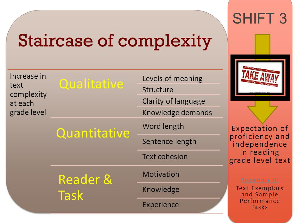 www.engageNY.org SHIFT 3 Staircase of complexity Increase in text complexity at each grade level Qualitative Levels of meaning Structure Clarity of language Knowledge demands Quantitative Word length Sentence length Text cohesion Reader & Task Motivation Knowledge Experience Appendix B: Text Exemplars and Sample Performance Tasks Expectation of proficiency and independence in reading grade level text