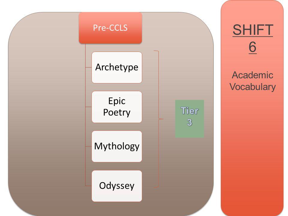 www.engageNY.org SHIFT 6 Academic Vocabulary Pre-CCLS Archetype Epic Poetry Mythology Odyssey